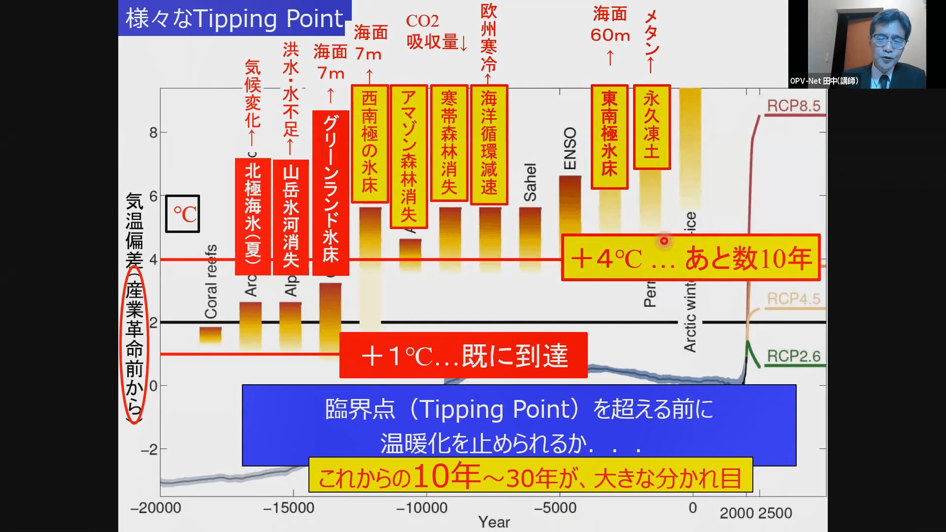地球温暖化、どうする、どうなる?オンライン開催「STOP!温暖化『気候変動と日本』上映会&温暖化入門セミナー」